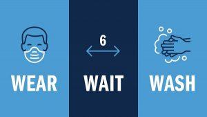 wear, wait, wash graphic